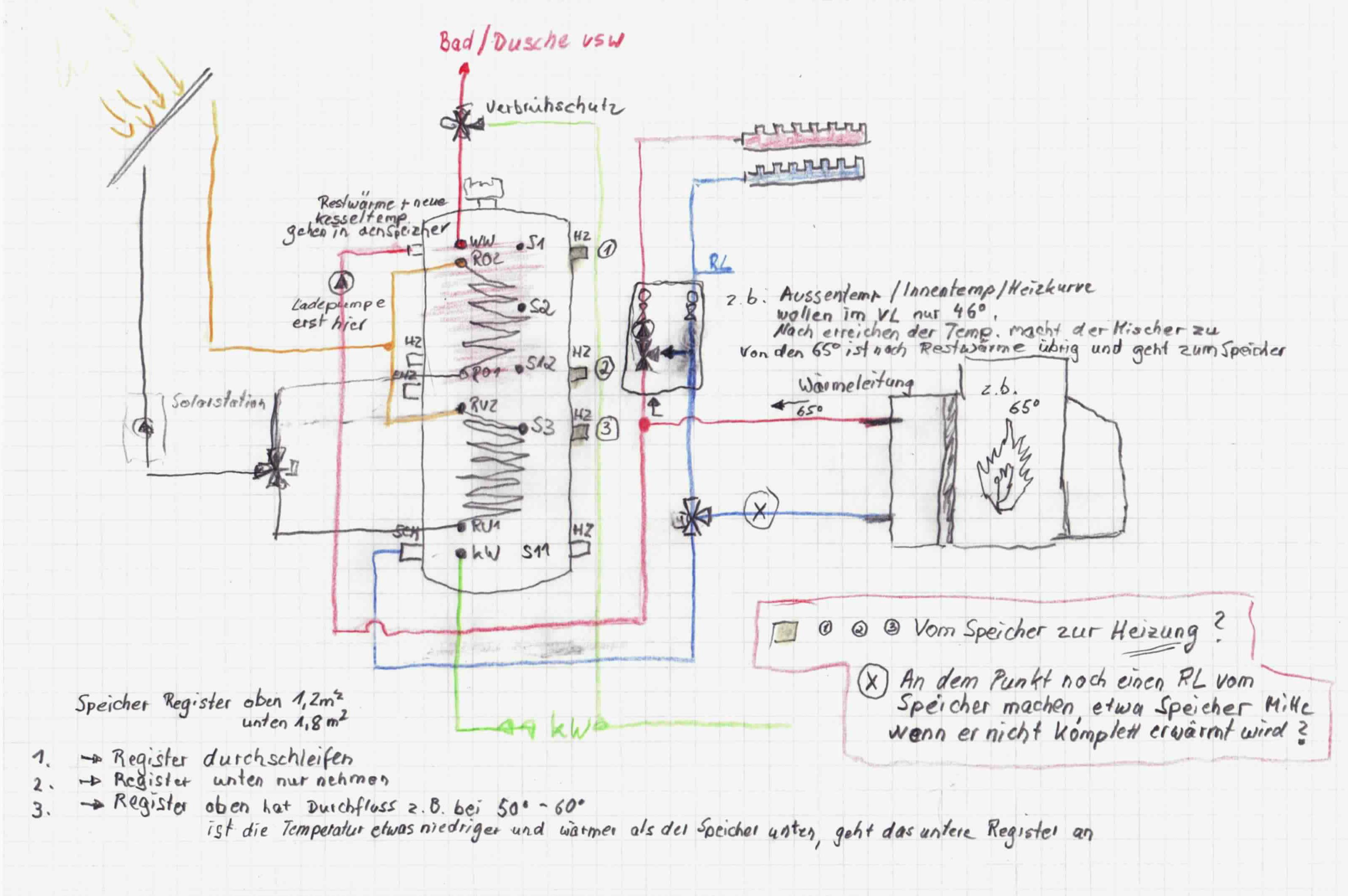hydrauliik schema passt nicht zur l brennwertanlage bitte um hilfe haustechnikdialog. Black Bedroom Furniture Sets. Home Design Ideas